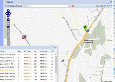Εφαρμογή Βελτιστοποίησης Υπηρεσιών Καθαριότητας Δήμου Ιωαννιτών