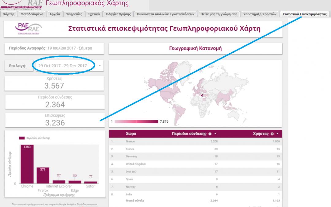 Δημοσιοποιημένα στοιχεία επισκεψιμότητας Γεωπληροφοριακού Χάρτη ΡΑΕ